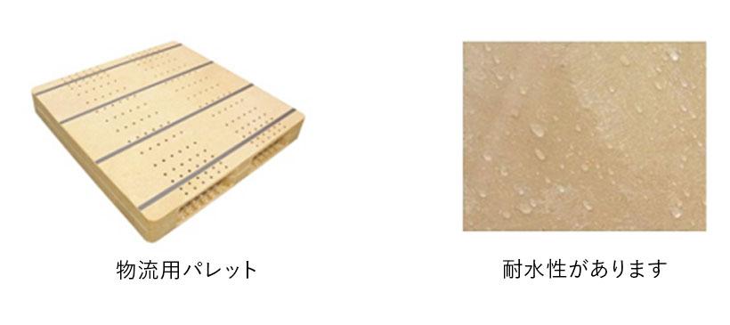 ウッドプラスチックパレットの特徴
